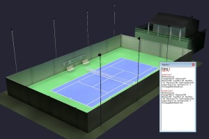 Davis Cup ITF Class 1 Tennis Court Lighting